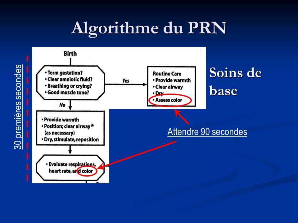 Algorithme du PRN Soins de base 30 premières secondes
