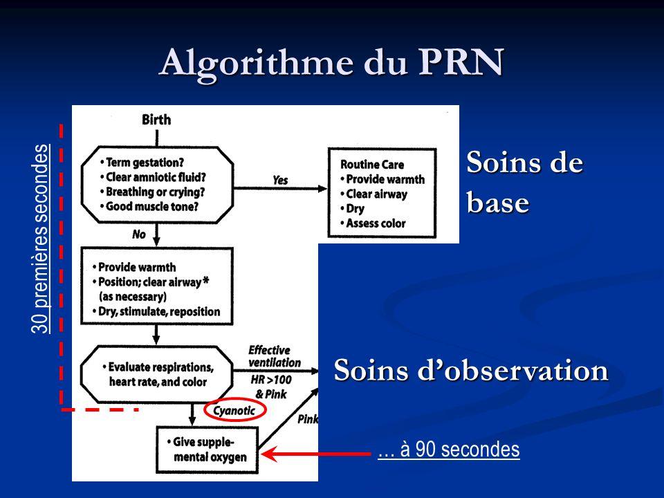 Algorithme du PRN Soins de base Soins d'observation