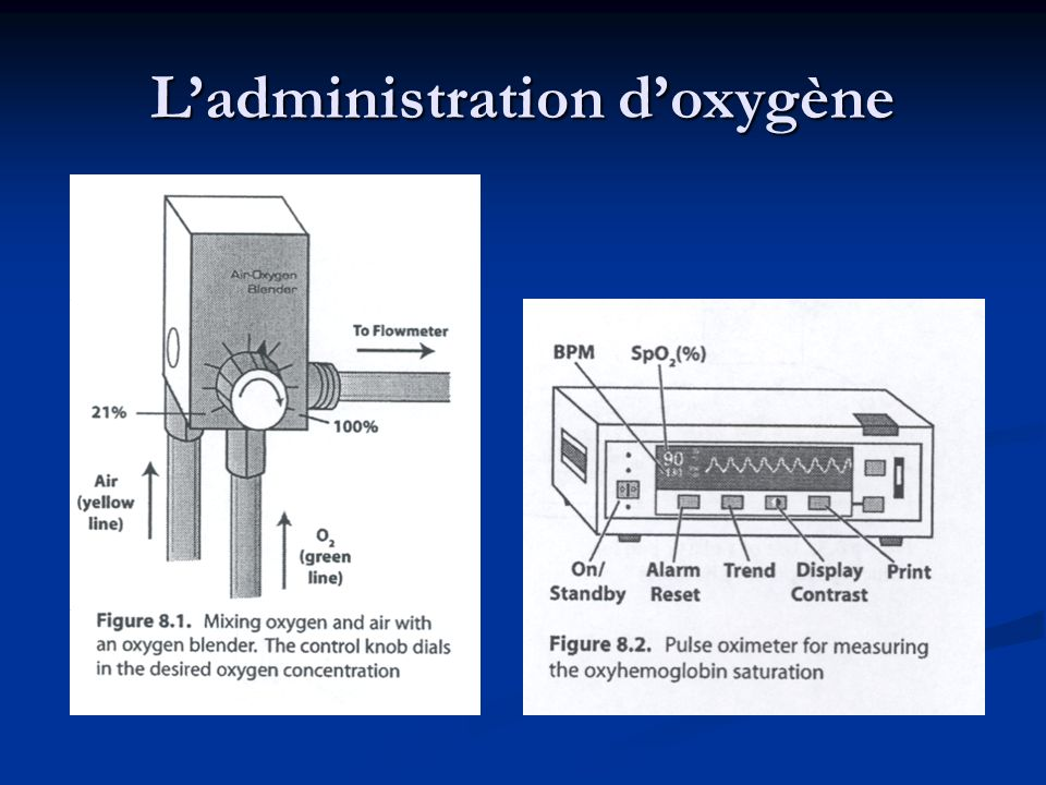 L'administration d'oxygène