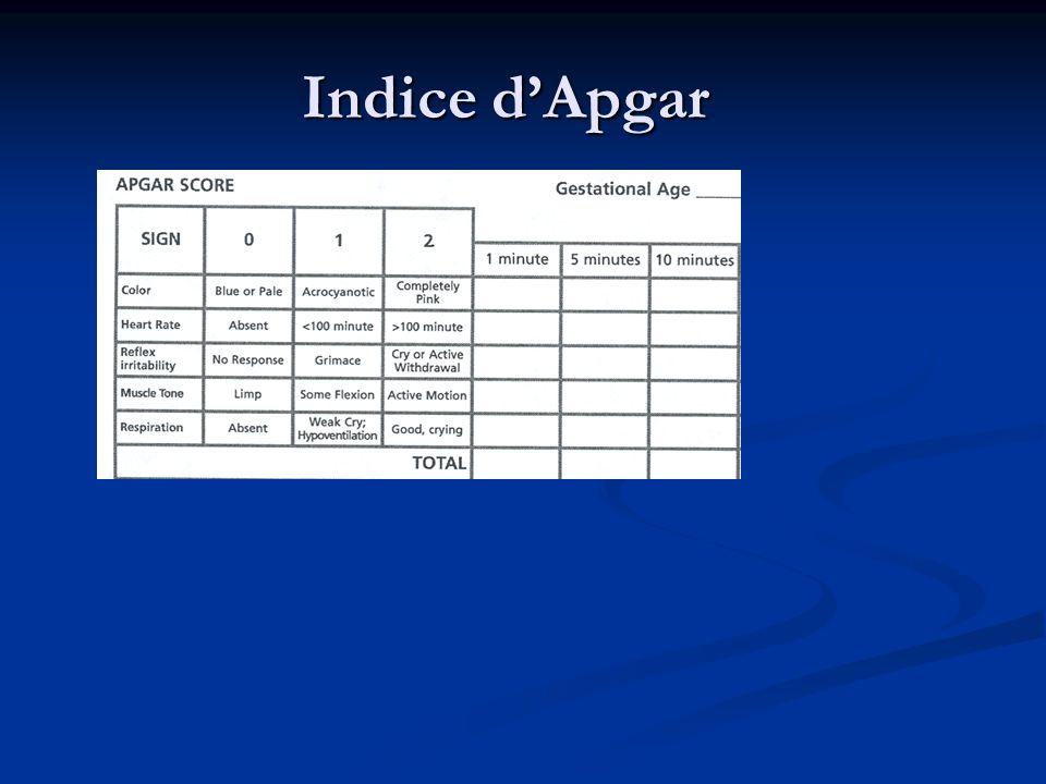 Indice d'Apgar