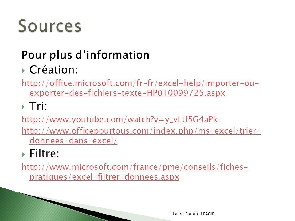 Sources Pour plus d'information Création: Tri: Filtre: