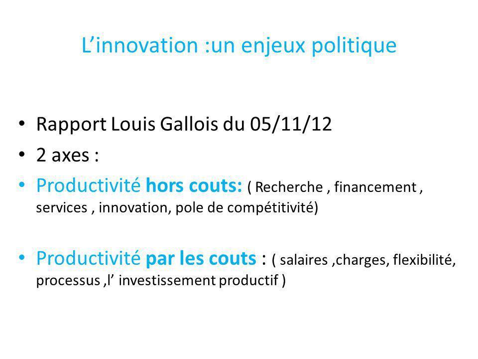 L'innovation :un enjeux politique