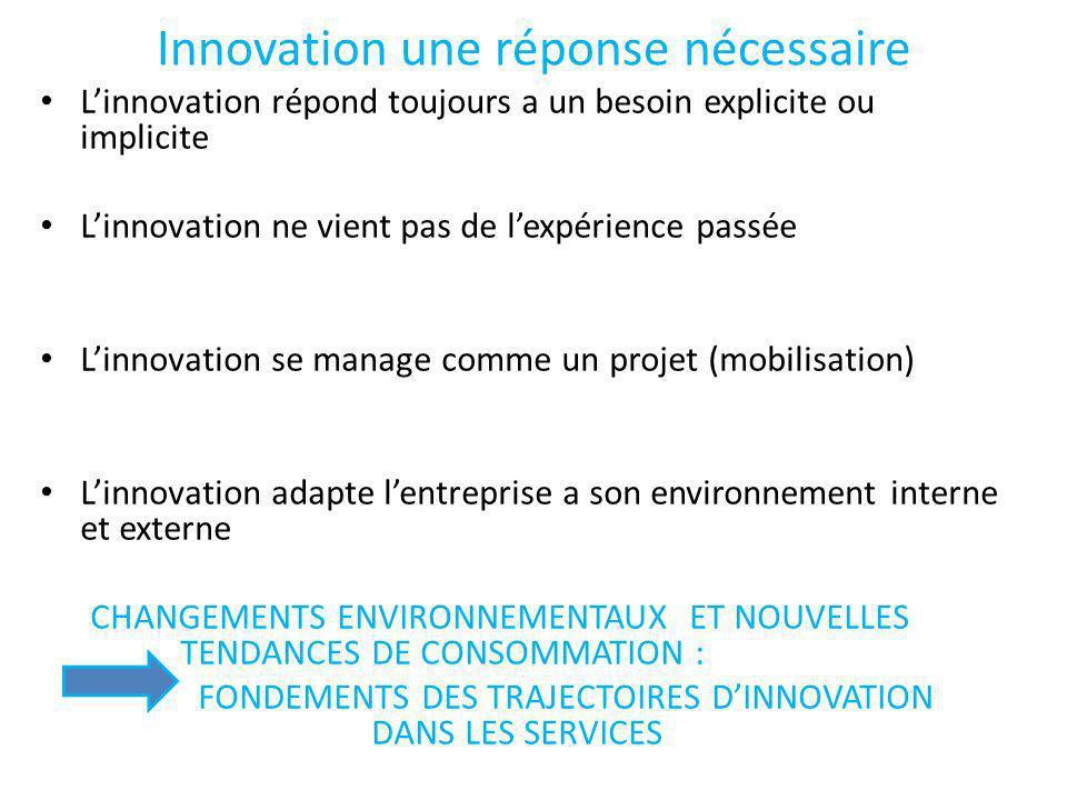 Innovation une réponse nécessaire