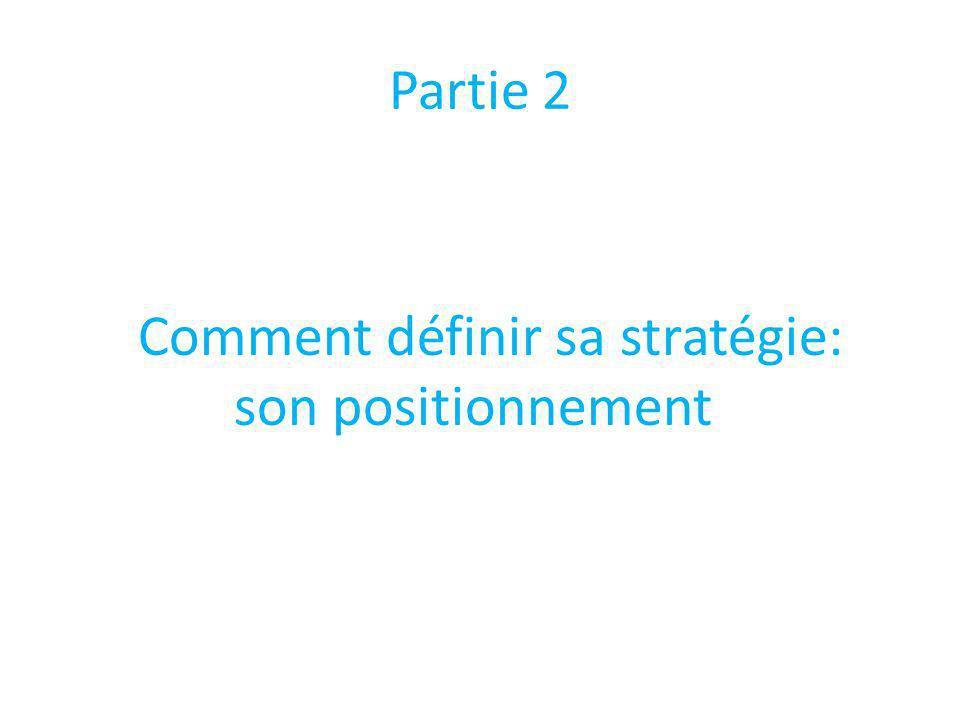 Partie 2 Comment définir sa stratégie: son positionnement