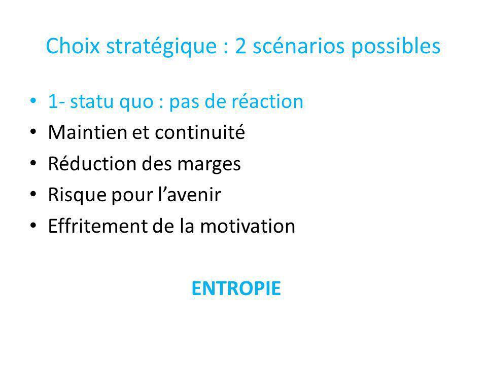 Choix stratégique : 2 scénarios possibles