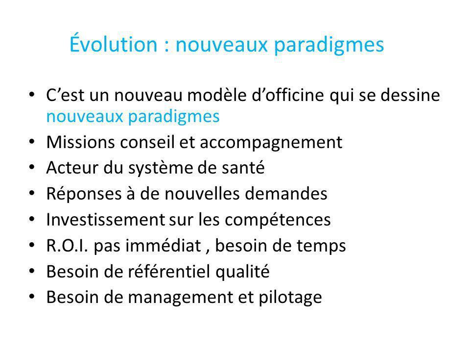 Évolution : nouveaux paradigmes