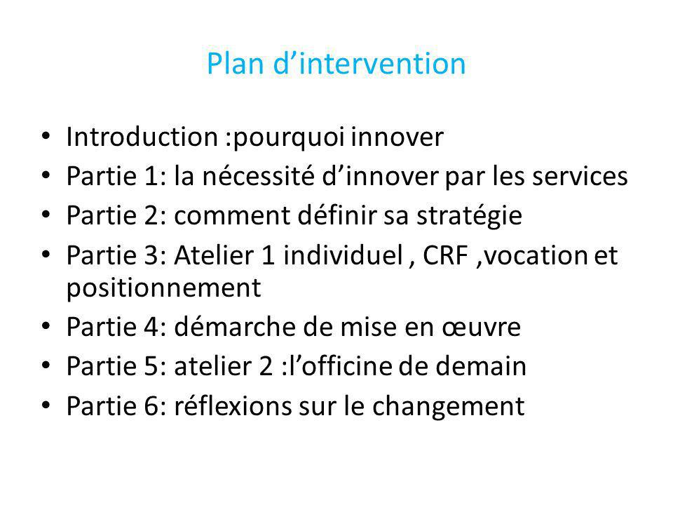 Plan d'intervention Introduction :pourquoi innover