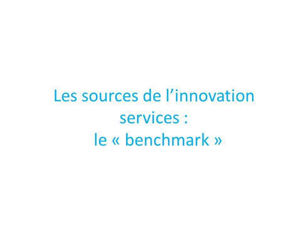 Les sources de l'innovation services : le « benchmark »