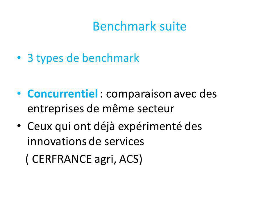 Benchmark suite 3 types de benchmark