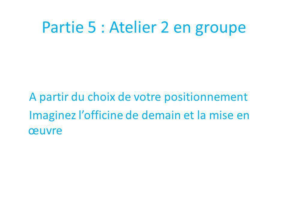 Partie 5 : Atelier 2 en groupe