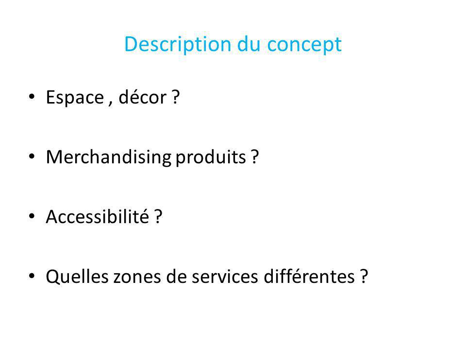 Description du concept