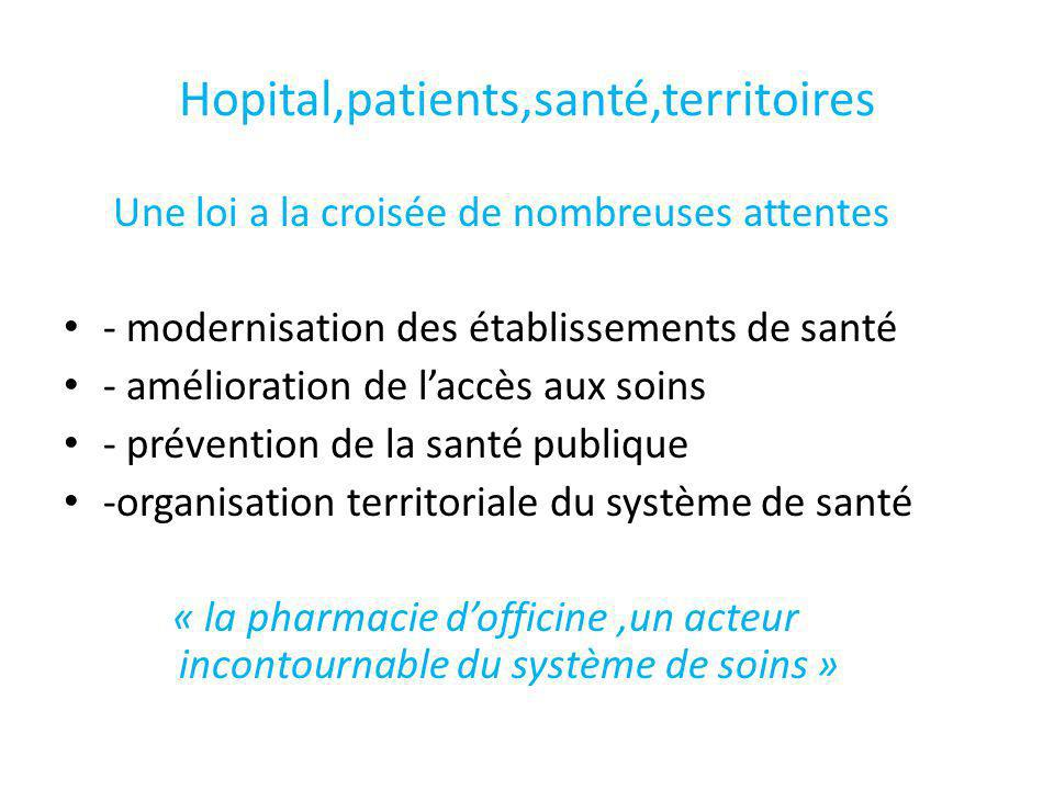 Hopital,patients,santé,territoires