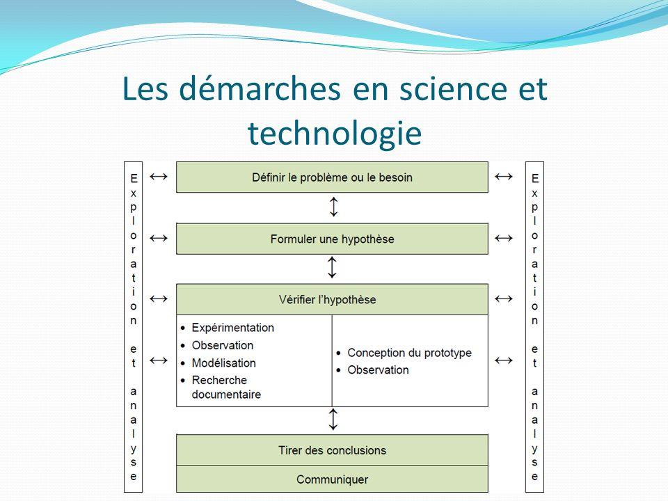 Les démarches en science et technologie