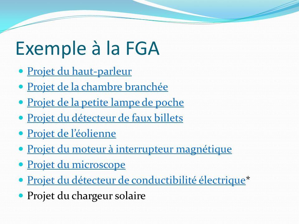 Exemple à la FGA Projet du haut-parleur Projet de la chambre branchée
