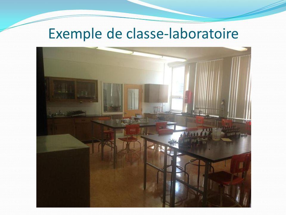 Exemple de classe-laboratoire