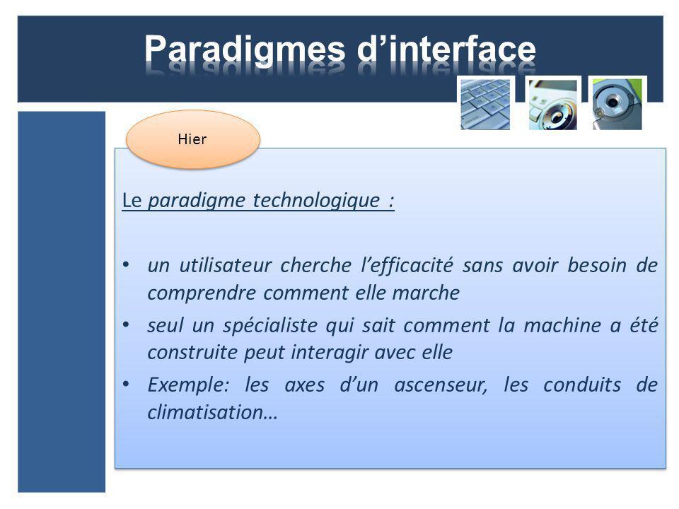 Paradigmes d'interface