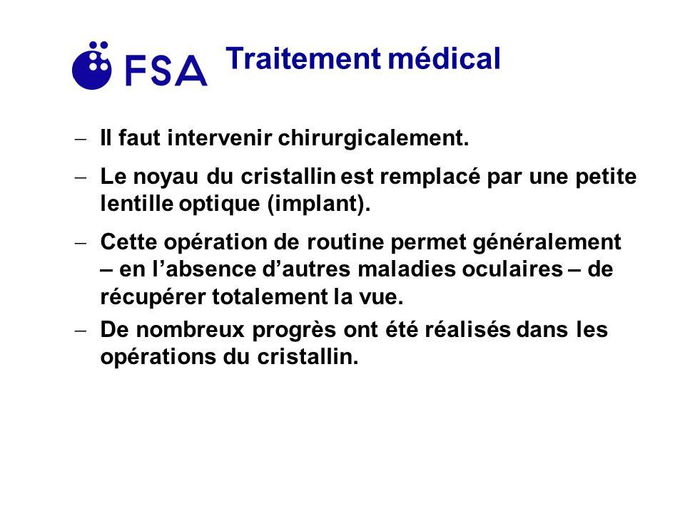 Traitement médical Il faut intervenir chirurgicalement.