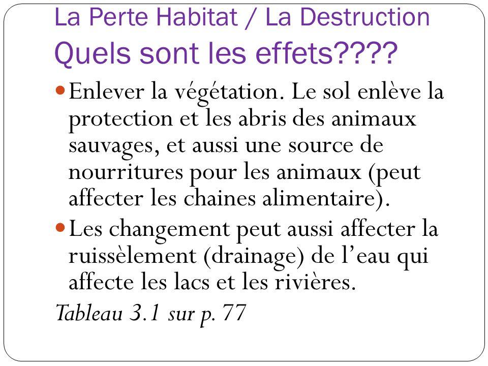 La Perte Habitat / La Destruction Quels sont les effets