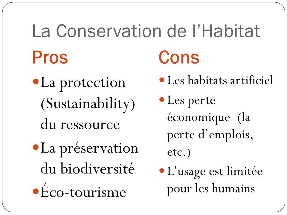 La Conservation de l'Habitat