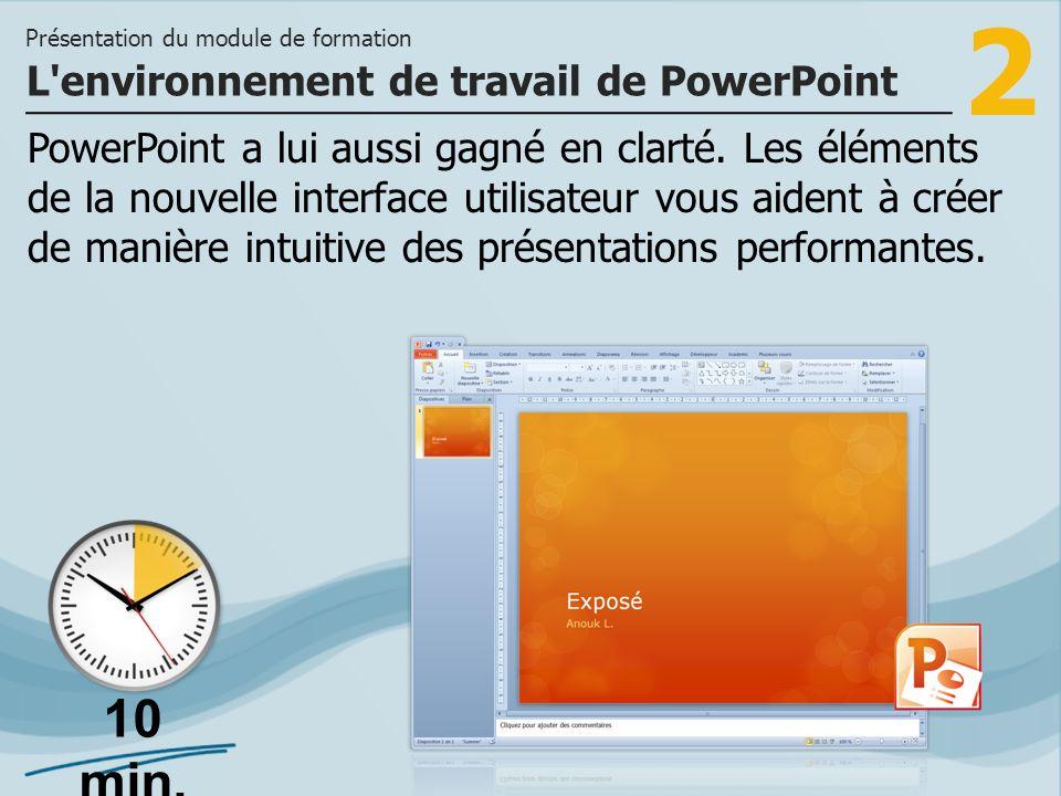 L environnement de travail de PowerPoint