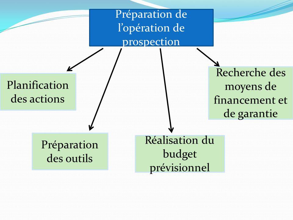 Préparation de l'opération de prospection