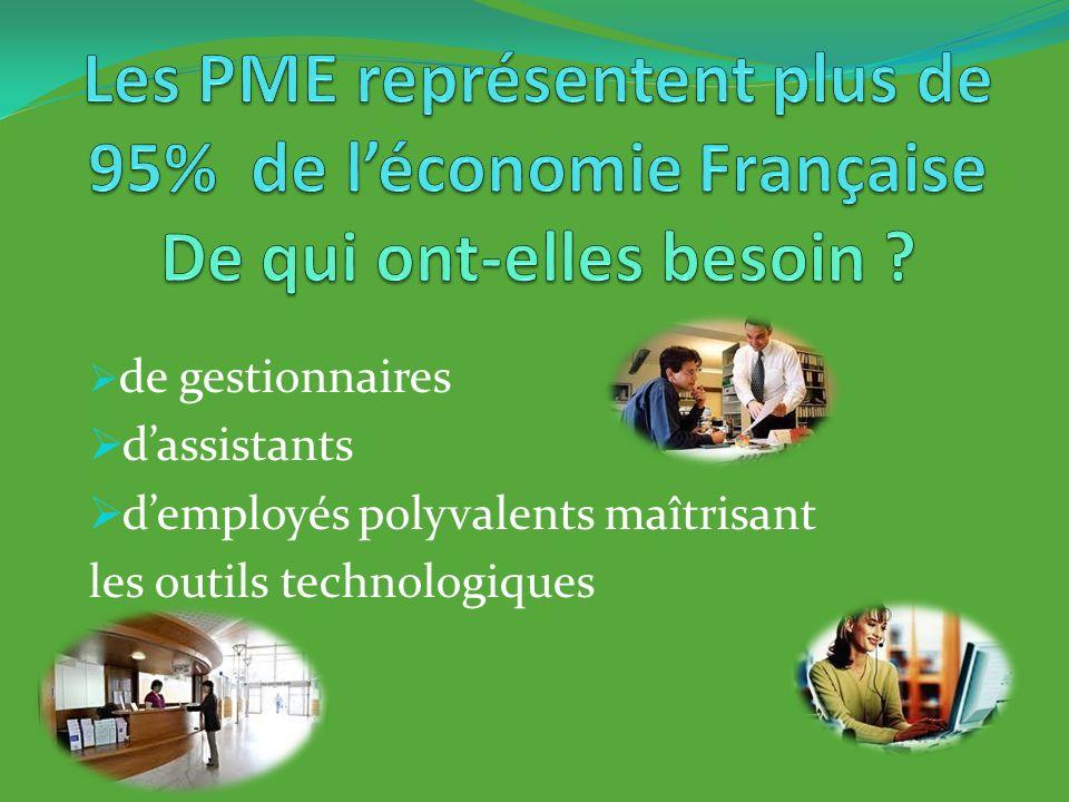 Les PME représentent plus de 95% de l'économie Française De qui ont-elles besoin