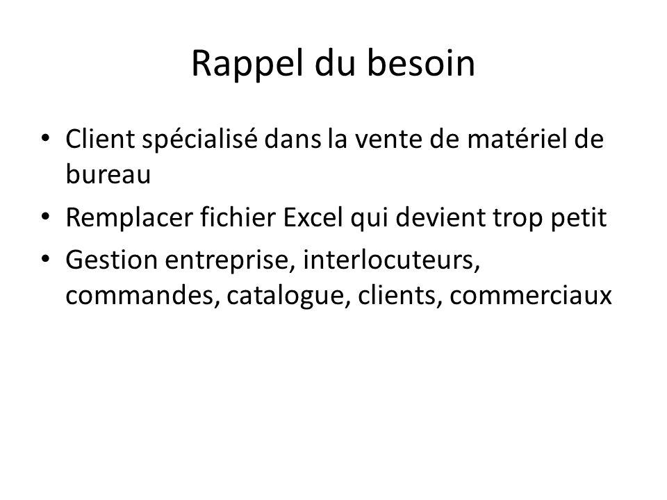 Rappel du besoin Client spécialisé dans la vente de matériel de bureau