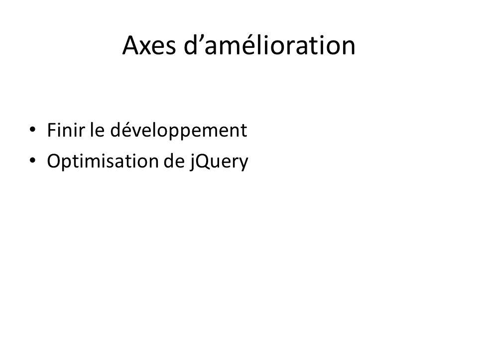 Axes d'amélioration Finir le développement Optimisation de jQuery