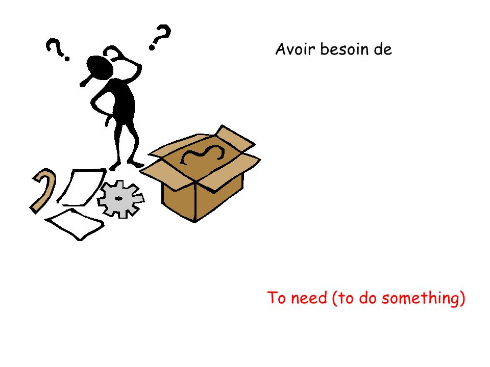 Avoir besoin de To need (to do something)