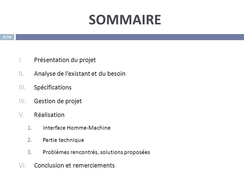 SOMMAIRE Présentation du projet Analyse de l'existant et du besoin