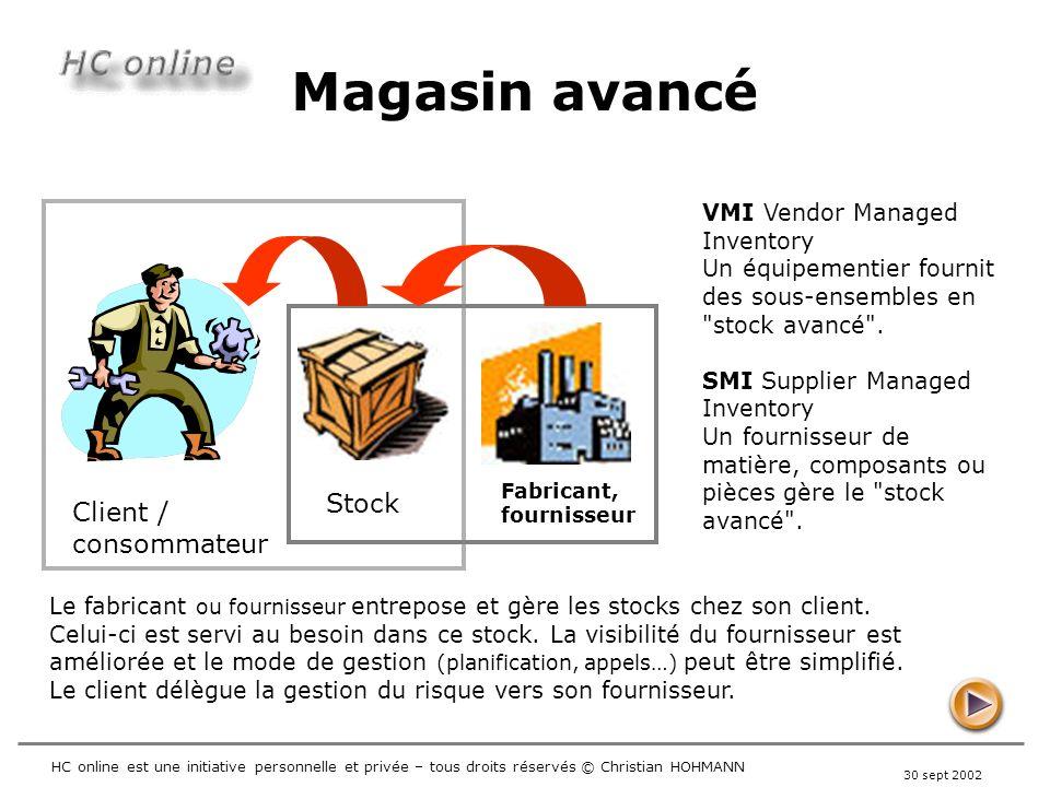 Magasin avancé Stock Client / consommateur
