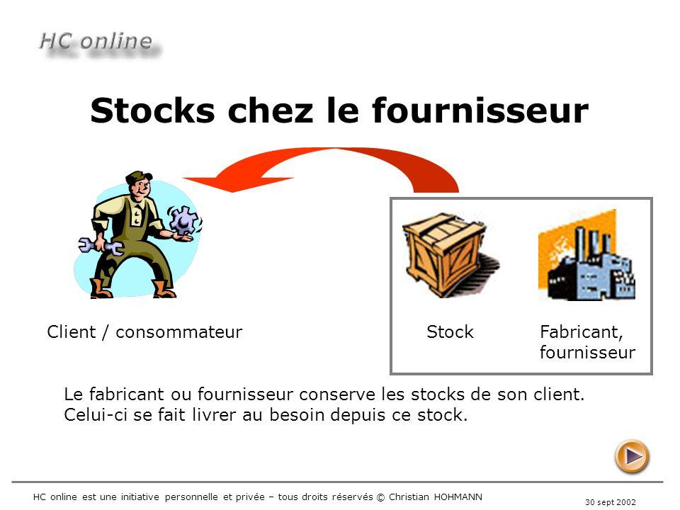 Stocks chez le fournisseur