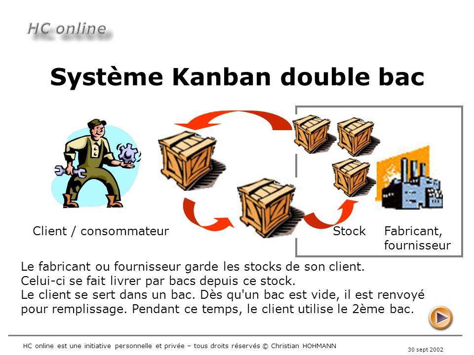 Système Kanban double bac