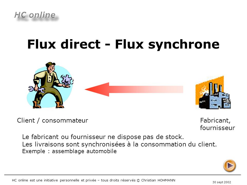 Flux direct - Flux synchrone