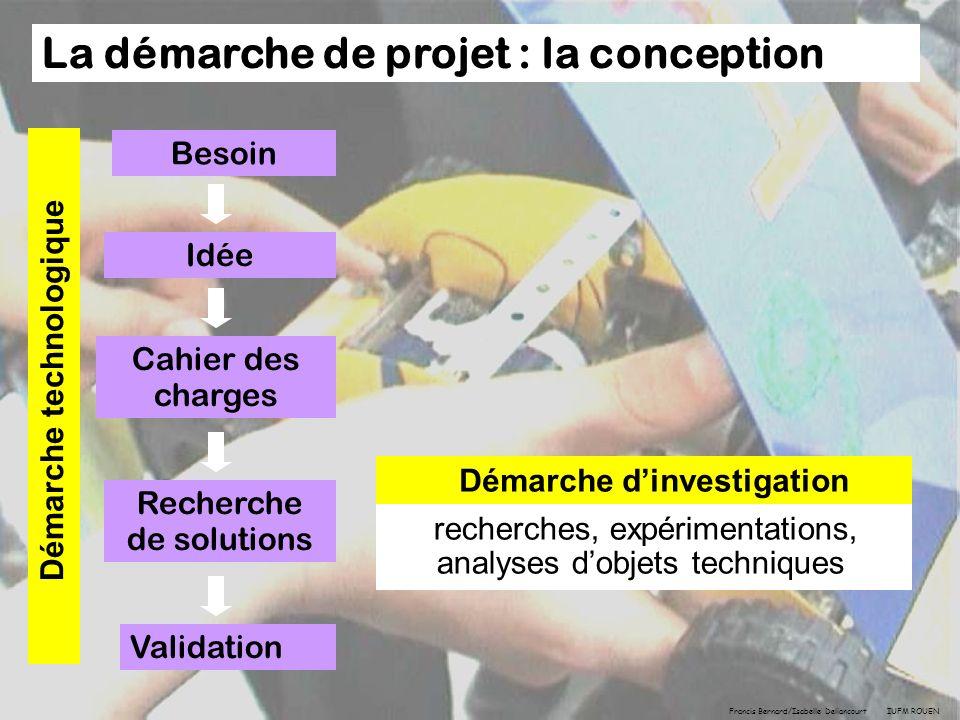 La démarche de projet : la conception