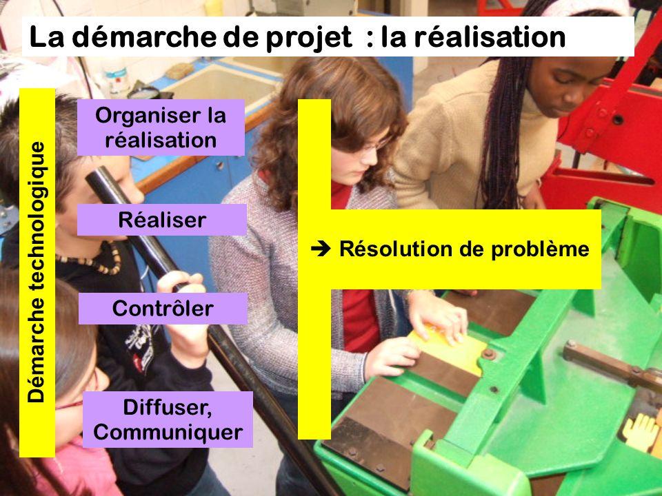 La démarche de projet : la réalisation