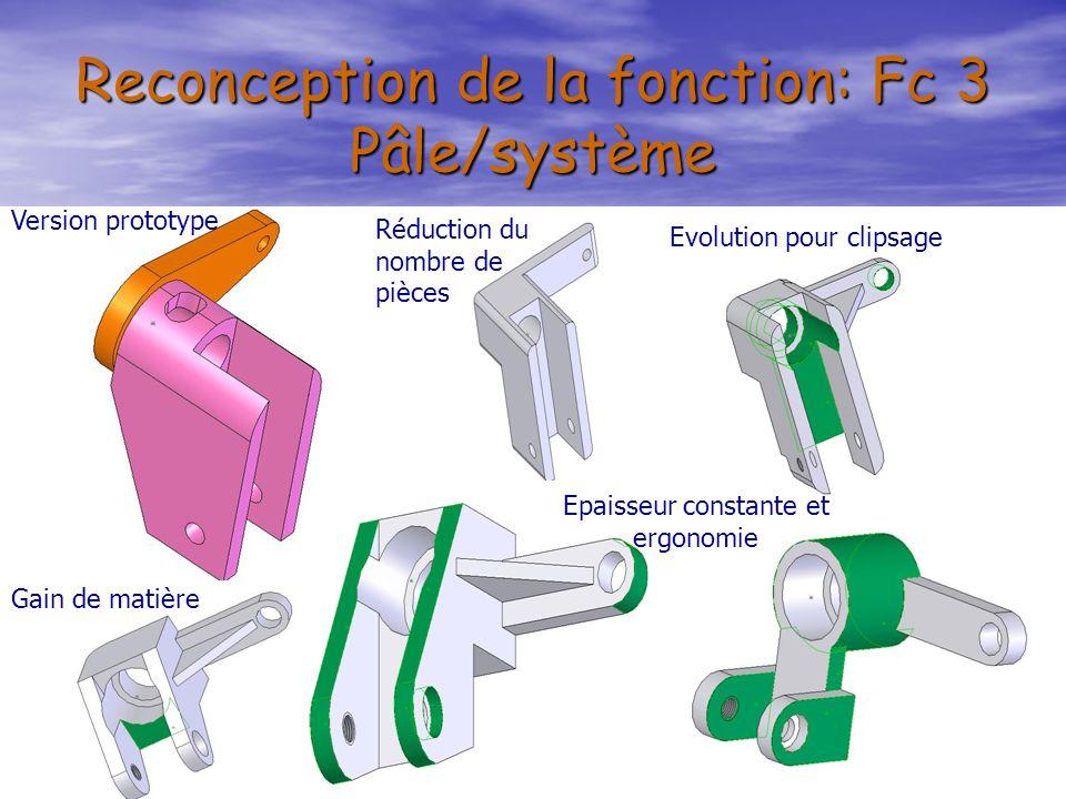 Reconception de la fonction: Fc 3 Pâle/système