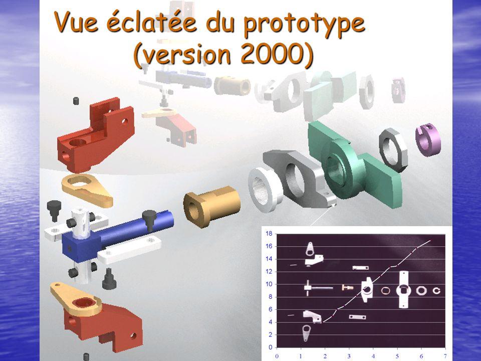 Vue éclatée du prototype (version 2000)