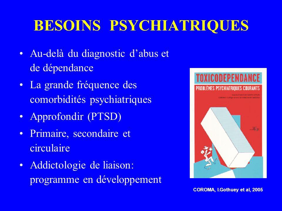 BESOINS PSYCHIATRIQUES
