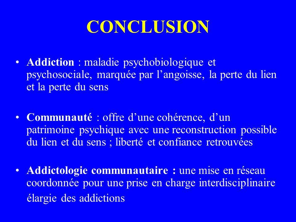 CONCLUSION Addiction : maladie psychobiologique et psychosociale, marquée par l'angoisse, la perte du lien et la perte du sens.