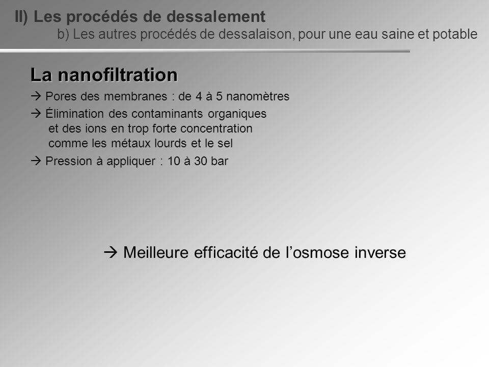  Meilleure efficacité de l'osmose inverse