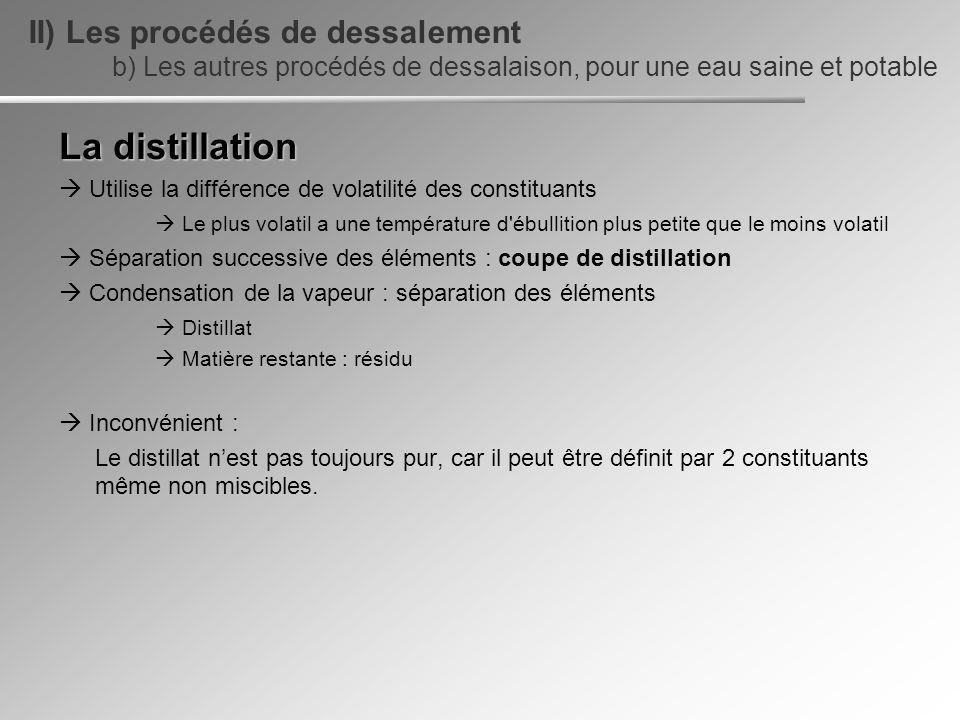 La distillation II) Les procédés de dessalement