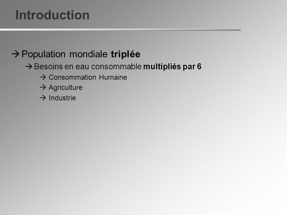 Introduction Population mondiale triplée