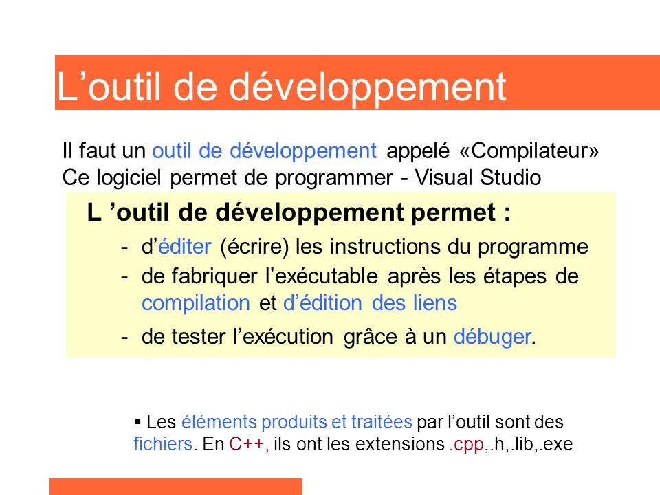 L'outil de développement