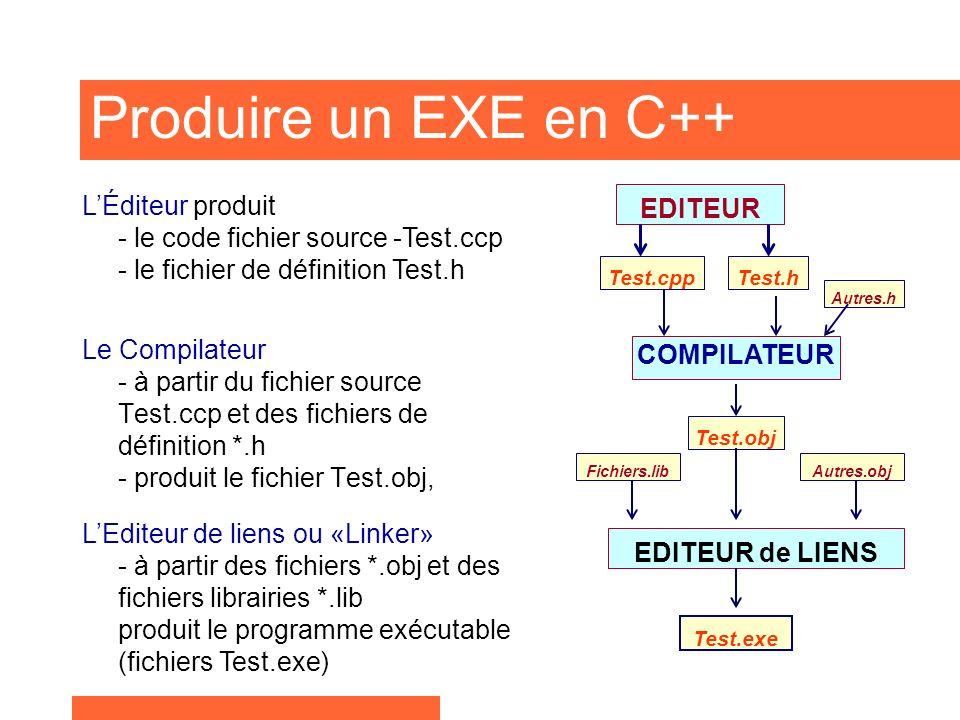 Produire un EXE en C++ L'Éditeur produit - le code fichier source -Test.ccp - le fichier de définition Test.h.