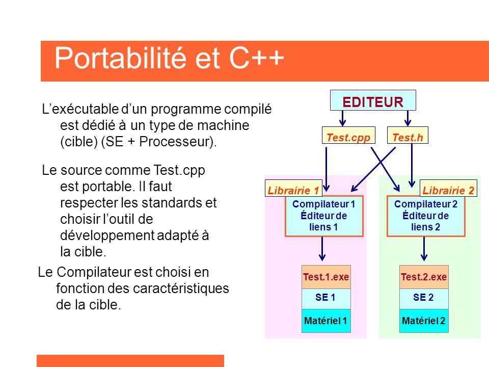 Compilateur 2 Éditeur de liens 2 Compilateur 1 Éditeur de liens 1