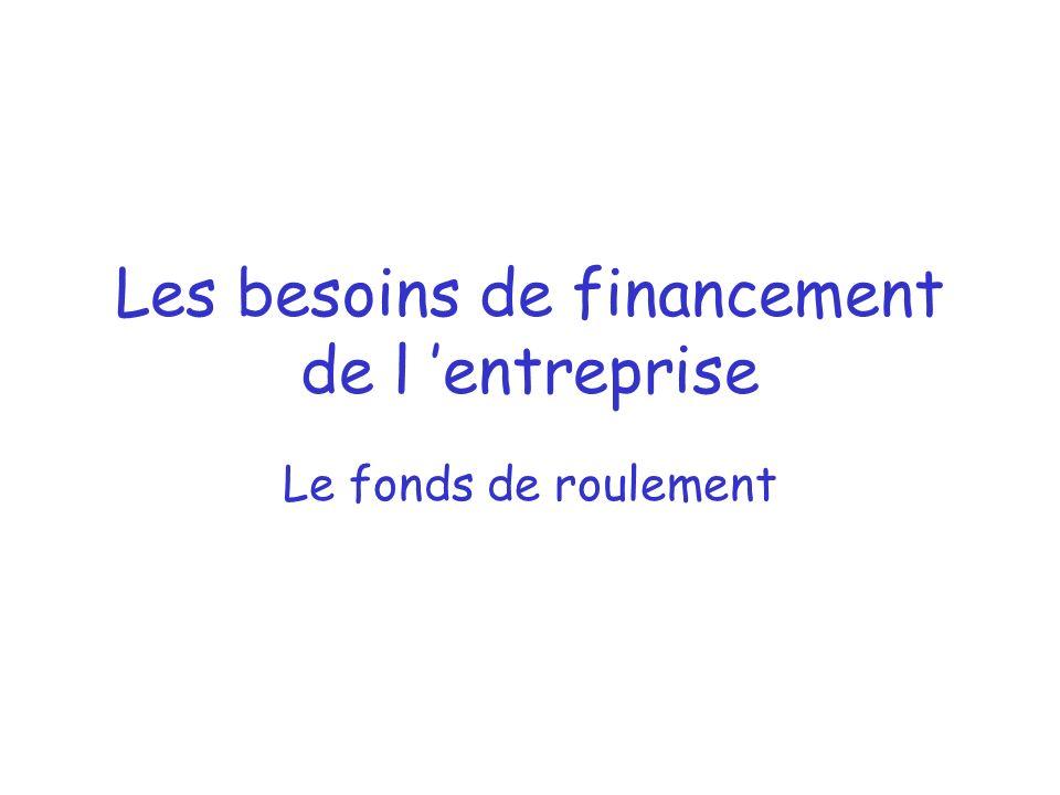 Les besoins de financement de l 'entreprise