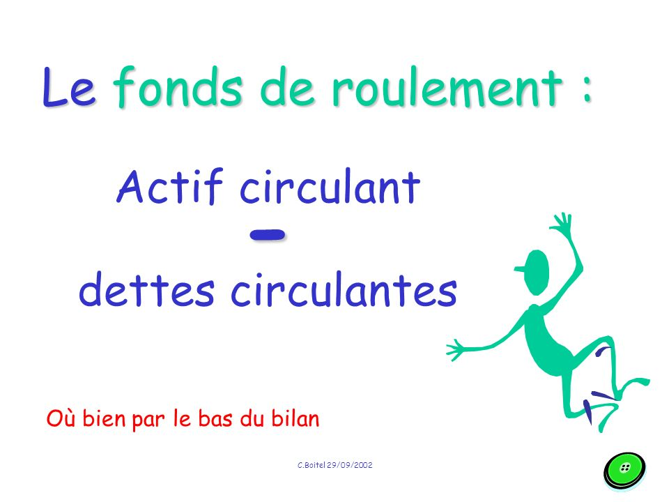 - Le fonds de roulement : Actif circulant dettes circulantes