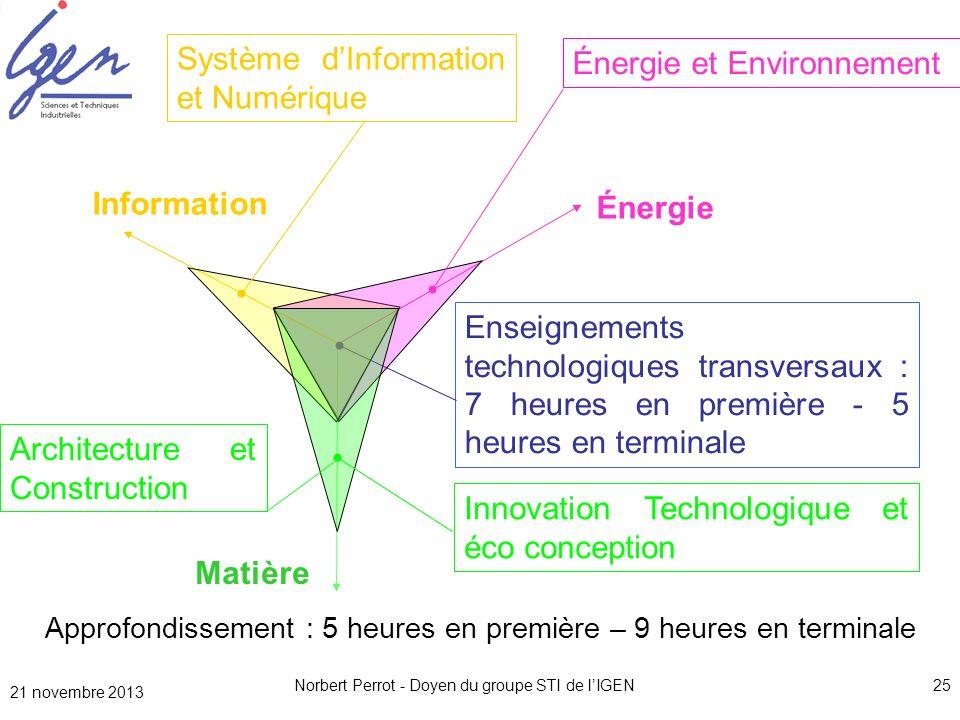 Système d'Information et Numérique Énergie et Environnement