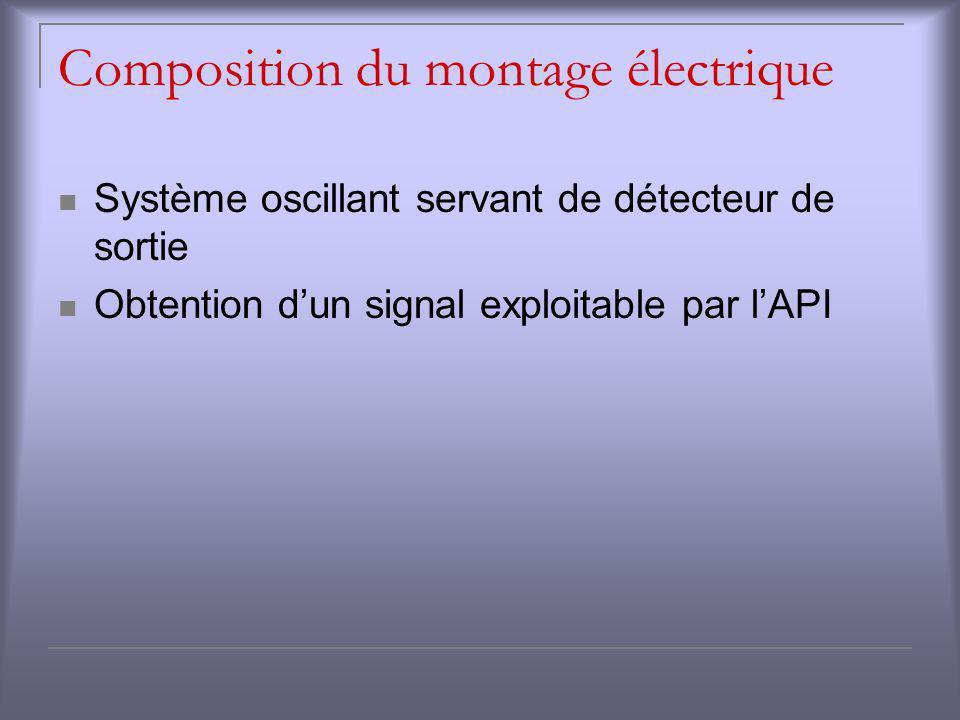 Composition du montage électrique